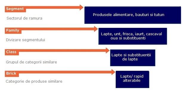 Схема GPC_ro